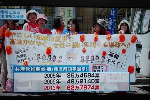 #津川ともひさ を特集しました。「憲法が輝く兵庫県政をつくる会」(共産党も20を超える加入団体の1つ)の知事選候補の得票は、この間、ぐいぐい伸びています。